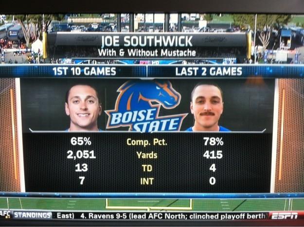 joe southwick mustache
